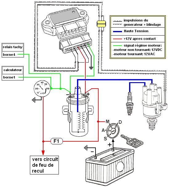 allumage electronique,   branchement ? réglages ? Module10