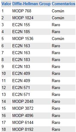 Manual ike-scan para Kali linux Scan410