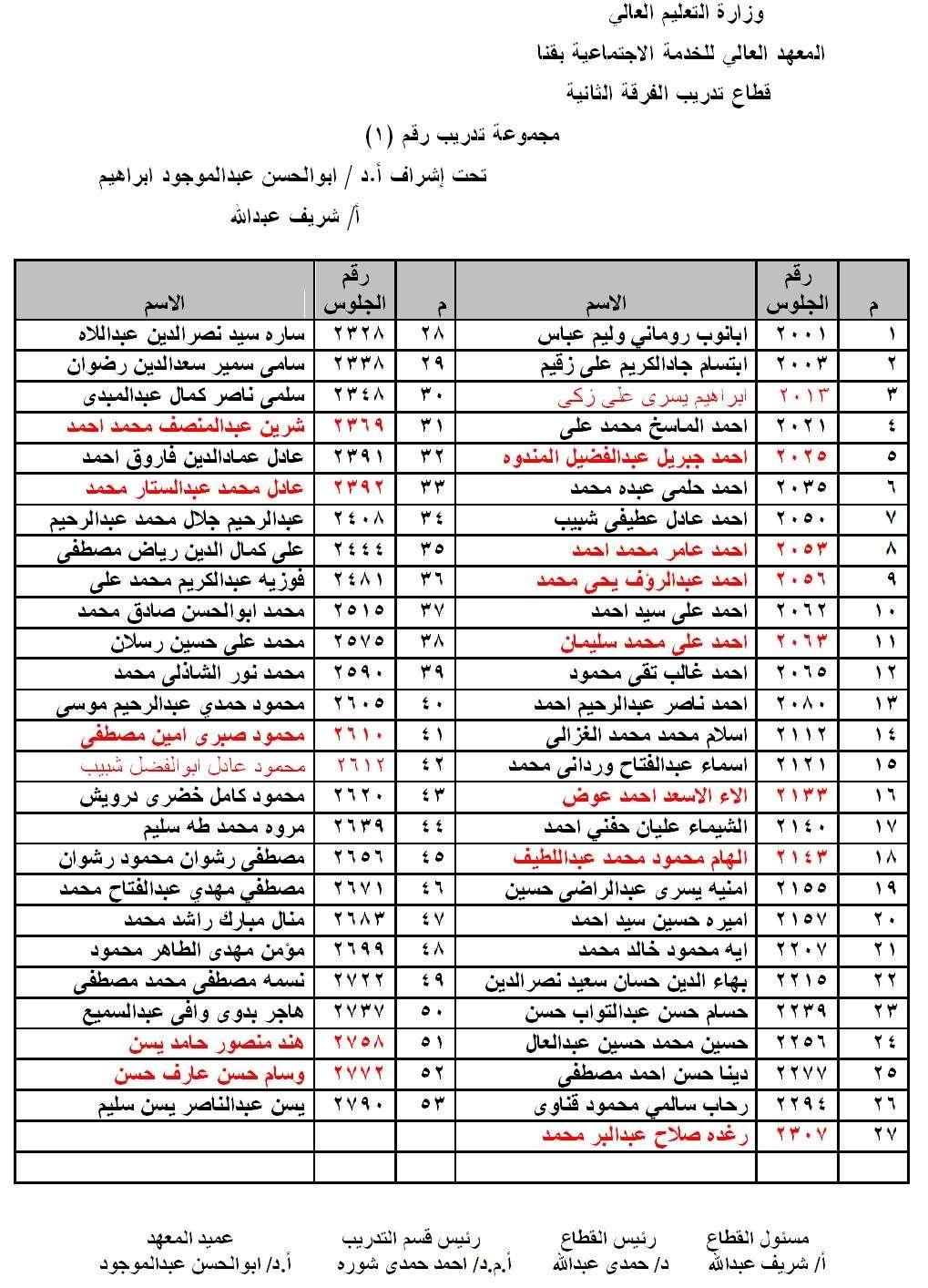 توزيع مجموعات تدريب الفرقة الثانية 2014 - 2015 110