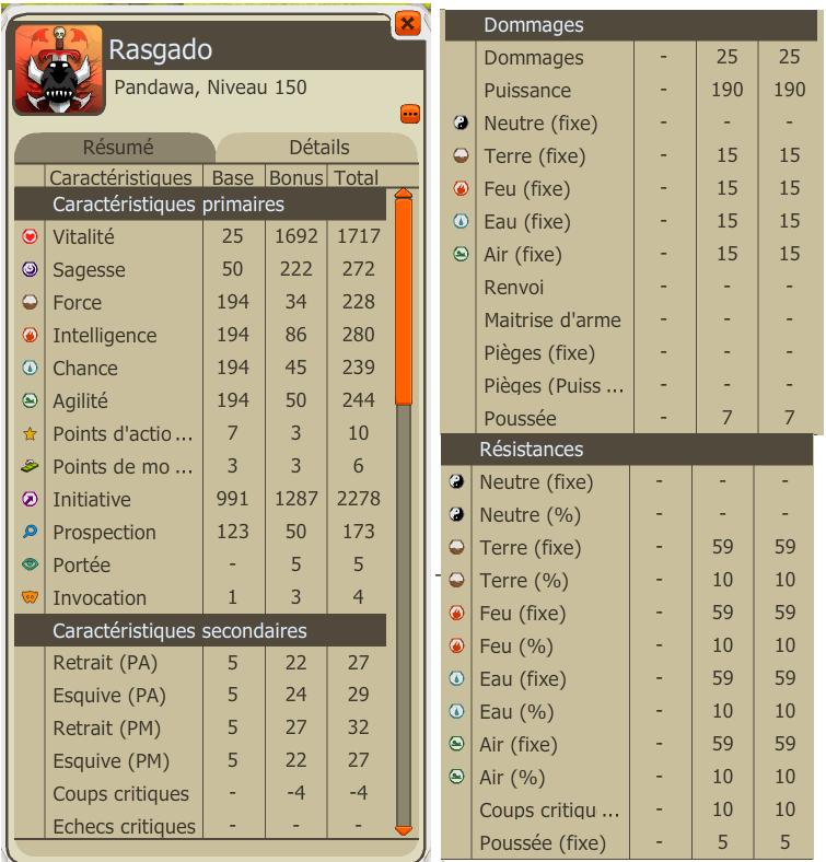 Rasgado Pandawa multi éléments niveau 150 Panda210
