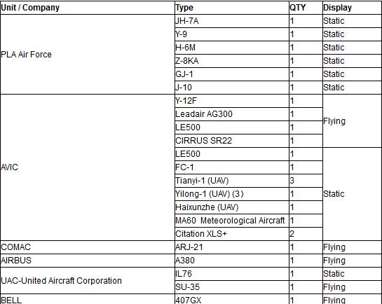 Zhuhai 2014 (11 au 16 Novembre) -  Airshow China 2014      Pic110