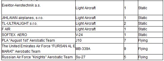 Zhuhai 2014 (11 au 16 Novembre) -  Airshow China 2014      Sans_t10