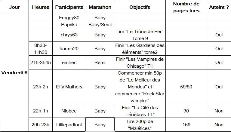 MARATHON de Septembre 2013 - Page 2 Vendre15