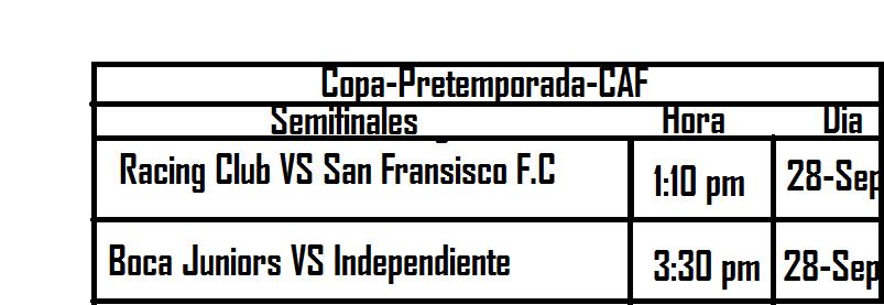 Pretemporada - Semifinales Pretem11