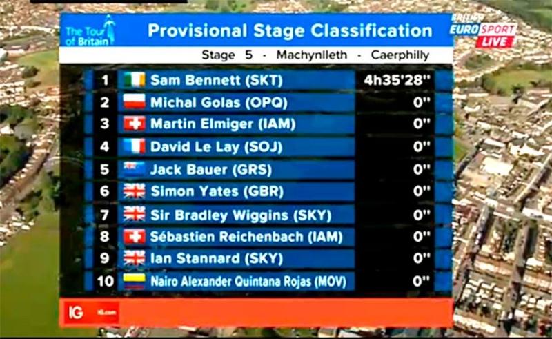 Tour  of Britain 2013 Britai10