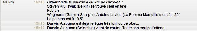Tour de L'Ain 2013 Captur10
