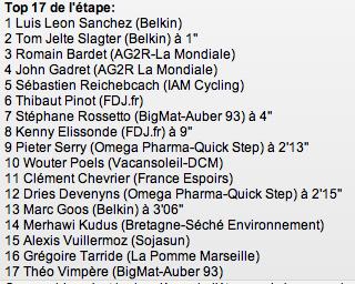 Tour de L'Ain 2013 Captur11