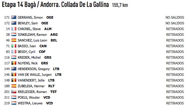 Vuelta a España 2013 - Página 3 Captur47