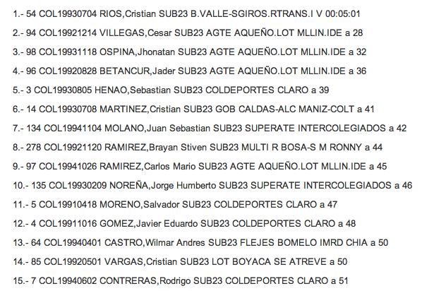 Vuelta a Colombia sub 23 Captur48