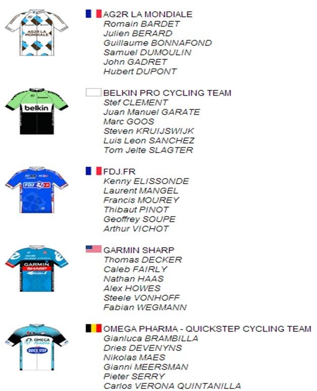 Tour de L'Ain 2013 Lain110