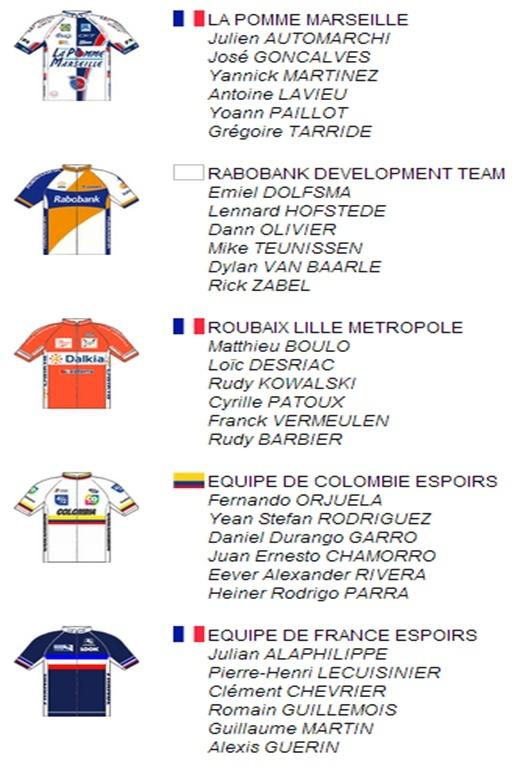Tour de L'Ain 2013 Lain410