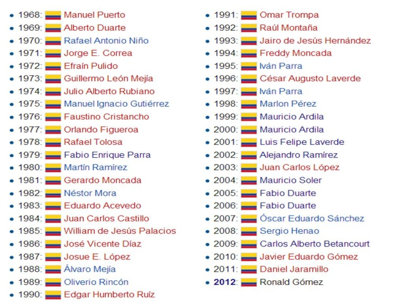 Vuelta a Colombia sub 23 Vuelta11