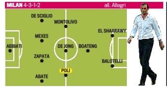 Minden ami nem Juve meccs - Page 29 Milan10