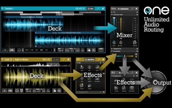 New Dj software - One modular  Theone10