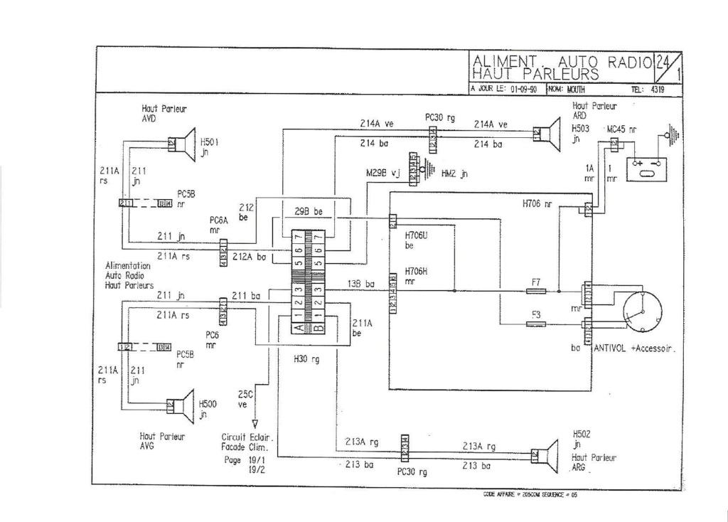 Faisceau électrique tableau de bord  1991_216