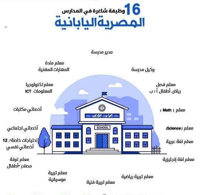 وظائف شاغرة للمعلمين في المدارس المصرية اليابانية  000116