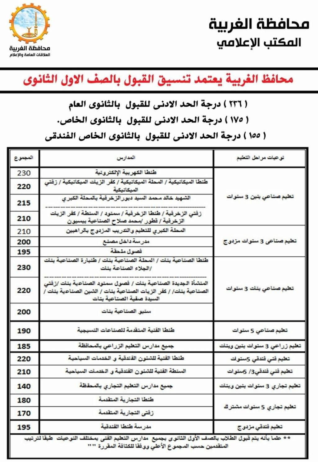 تنسيق القبول بالثانوي العام 2021 / 2022 محافظة الغربية 001137