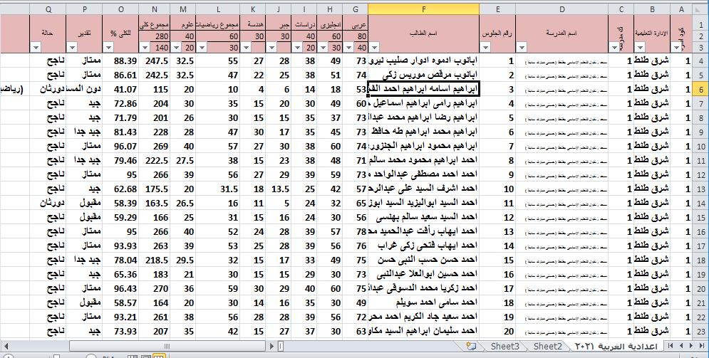 نتيجة الشهادة الإعدادية 2021 محافظة الغربية 001210