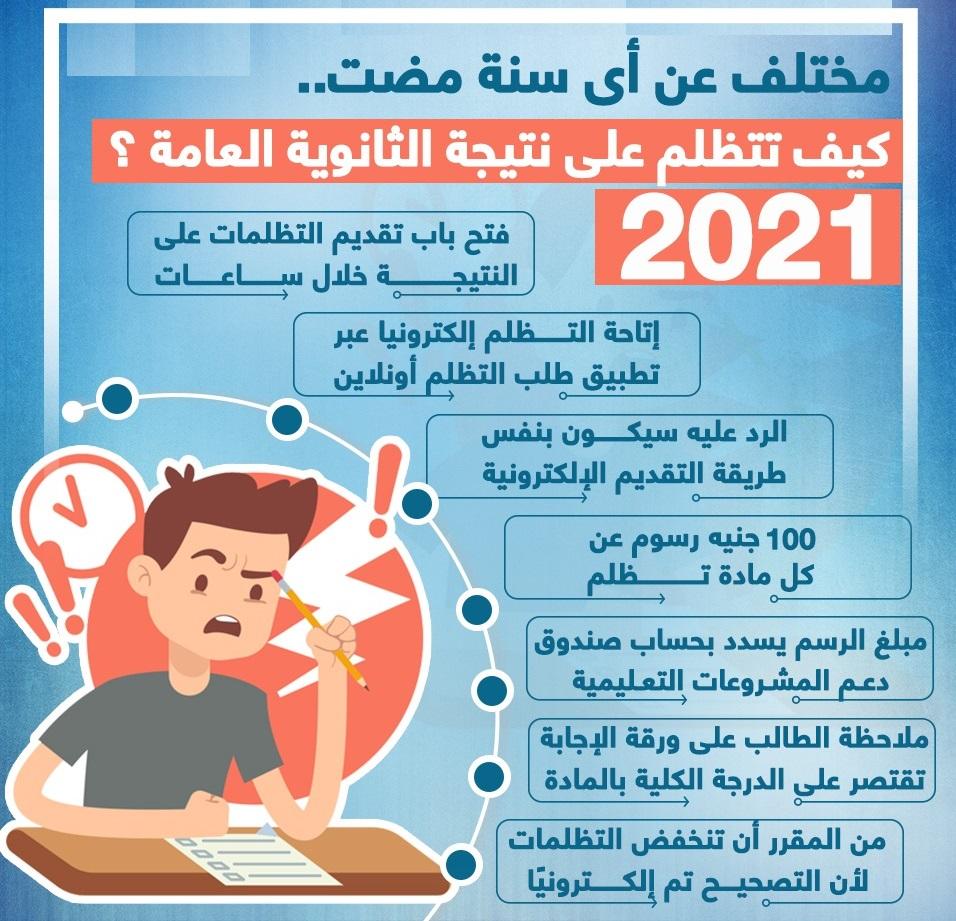 التظلم من نتيجة الثانوية العامة 2021 | تفاصيل 002111
