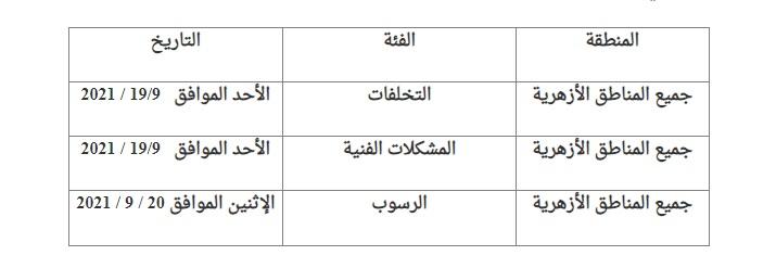 اخر موعد لاختبارات الترقي لمعلمي الأزهر 00232