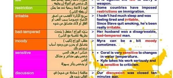 جميع الملاحظات اللغوية - لغة انجليزية للصف الثانى الثانوى 01010112