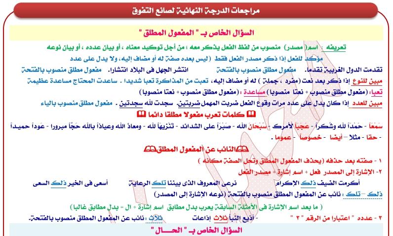 مراجعة صانع التفوق في اللغة العربية للثانوية العامة 2020 أ/ محمد الفاروق 011172