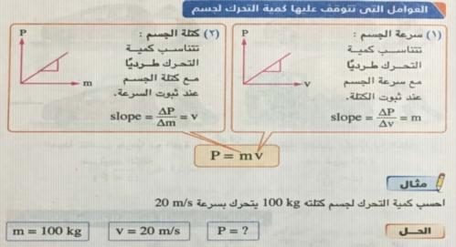 تحميل كتاب الامتحان فى الفيزياء للصف الثانى الثانوى 2018