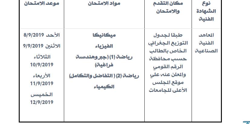 الأعلى للجامعات يعلن شروط قبول طلاب المعاهد والدبلومات بكليات الهندسة 0115