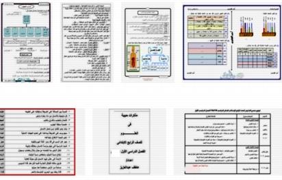 تجميع أهم مذكرات الصف الرابع الابتدائي ترم أول 2020.. عربي وانجليزى ودراسات وعلوم ورياضيات 01275