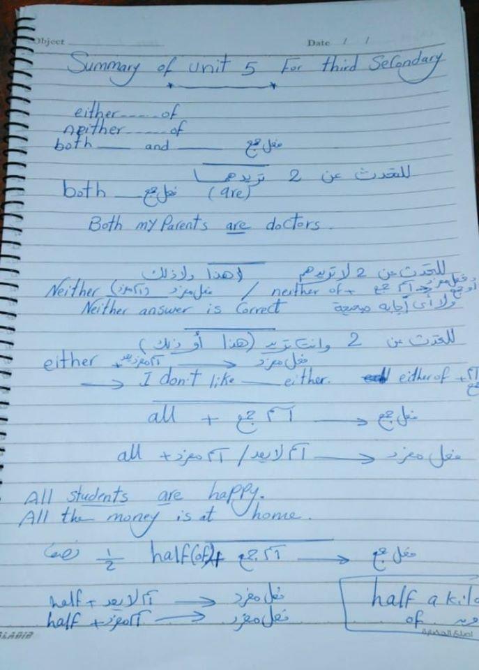 لغة انجليزية | ملخص قواعد الوحدة الخامسة للصف الثالث الثانوي 01305