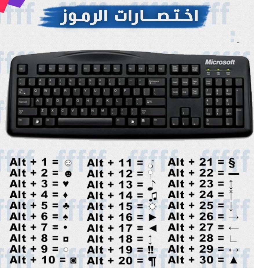 """أهم اختصارات ورموز لوحة المفاتيح للكتابة """"الكيبوورد"""" 0207"""