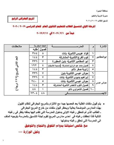 تنسيق القبول الثانوي العام بمحافظة البحيرة 02129