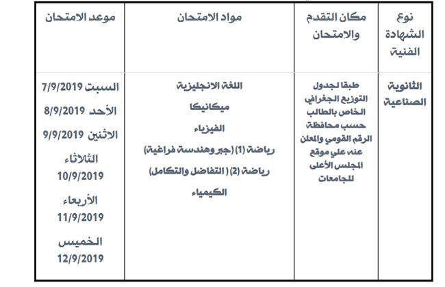 الأعلى للجامعات يعلن شروط قبول طلاب المعاهد والدبلومات بكليات الهندسة 02136