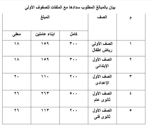عاجل | وزير التعليم يعتمد مصروفات المدارس بالعام الدراسي الجديد 2021 / 2022 022130