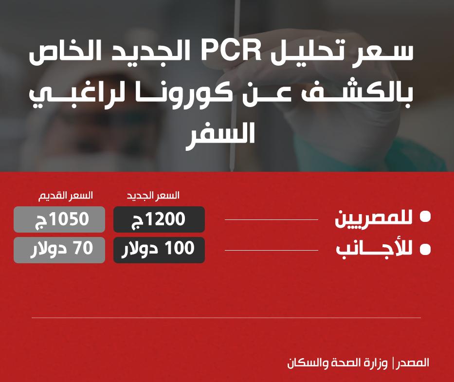 الأسعار الجديدة لتحليل PCR لراغبي السفر  02215