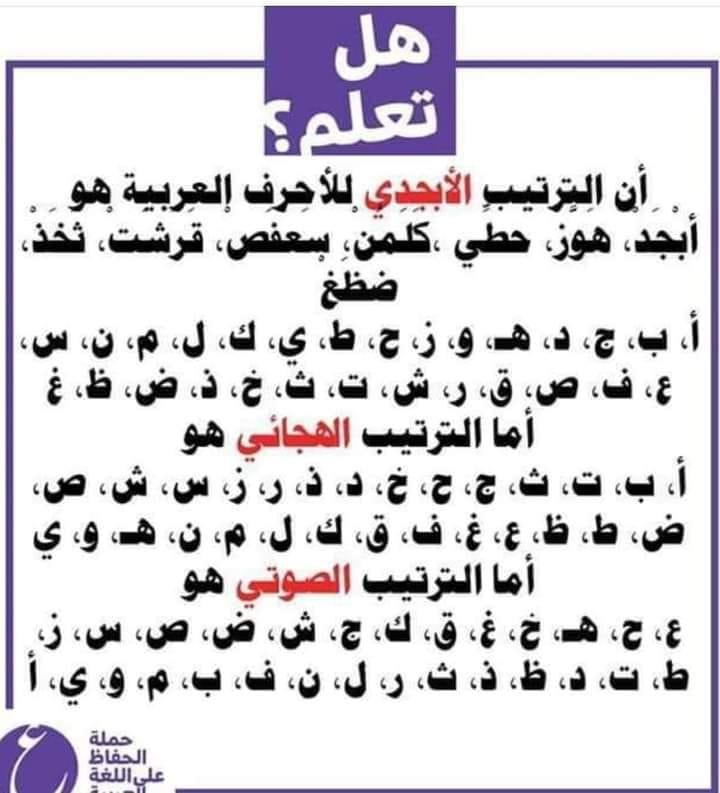 ترتيب الحروف الأبجدية العربية 022232