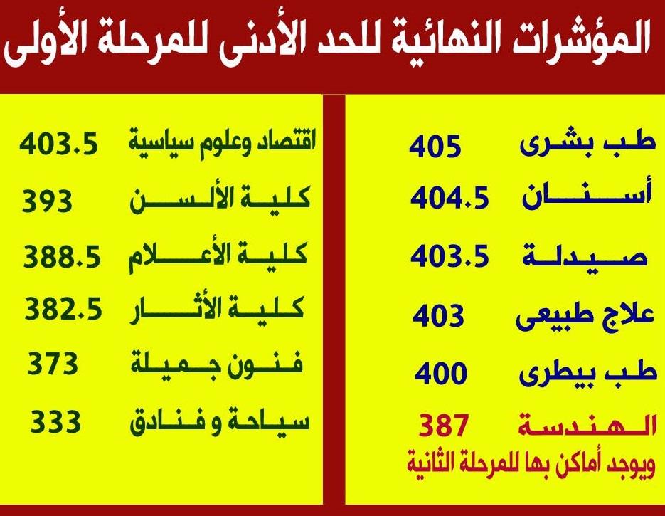 التعليم العالي: إعلان نتيجة تنسيق المرحلة الأولى وتحديد أعداد الكليات والحد الأدنى للمرحلة الثانية خلال ساعات  02301