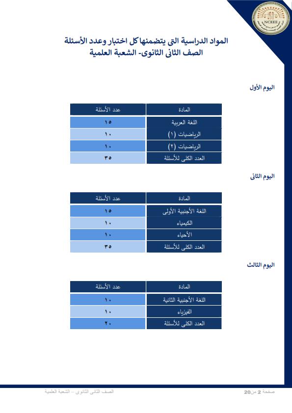 عدد أسئلة الأمتحان الشهري للصف الأول والثاني الثانوي..٣ أيام بالمدرسة لكل صف ورقى 025