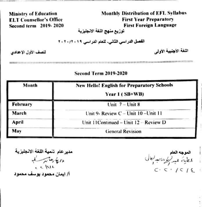 توزيع منهج اللغة الإنجليزية للصف الأول الاعدادى ترم ثاني 2020 02519
