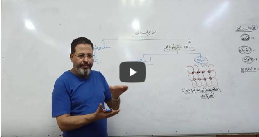 شرح السبائك l كيمياء الثانوية العامة نظام جديد l مستر نبيل المنيسى 0267