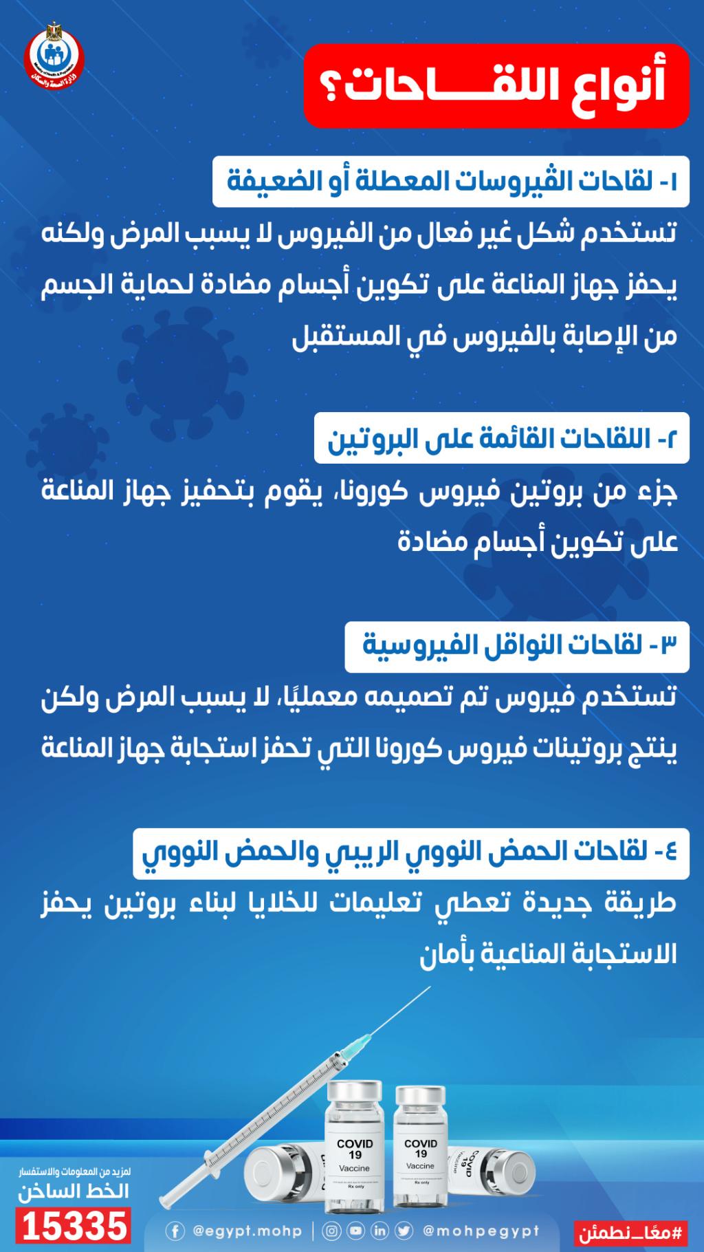وزارة الصحة : أنواع اللقاحات التي تم إنتاجها لمحاربة فيروس كورونا (كوفيد-١٩)  029