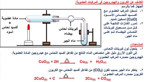 مراجعة الكيمياء للصف الثالث الثانوى أ/ ابراهيم حمدي 0294