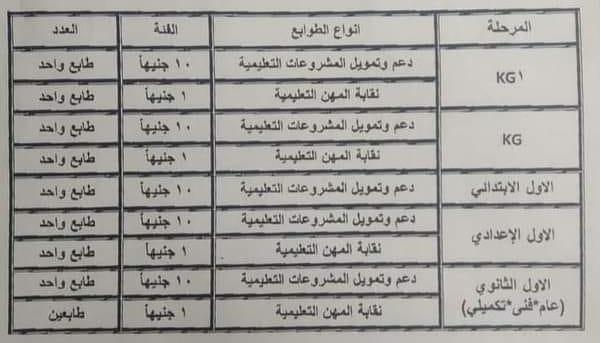 الطوابع المطلوبة للتقديم لرياض الاطفال والصف الاول الابتدائي والاول الاعدادي والاول الثانوي للعام الدراسي 2021 / 2022 0320