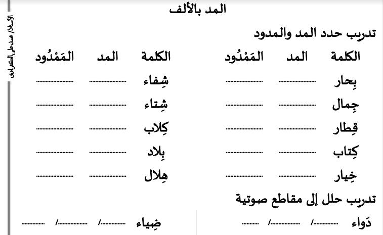 مذكرة قواعد اللغة العربية للصف الأول الابتدائي ترم ثاني مستر/ محمد علي الكفراوي 03322