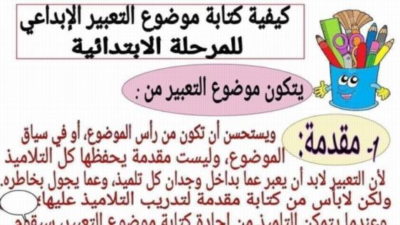 شرح كيفية كتابة موضوع التعبير الإبداعي للمرحلة الإبتدائية أ/ رضا يونس 03329