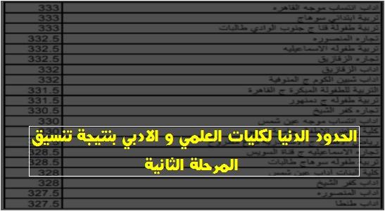 تنسيق الجامعات.. الحدود الدنيا لكل كليات المرحلة الثانية 038