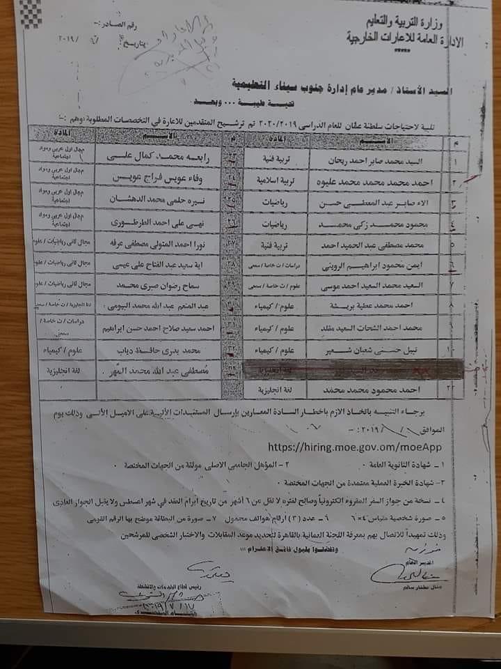 اسماء المعلمين المرشحين للإعارة بسلطنة عمان 04412