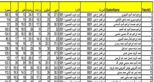 نتيجة الشهادة الإعدادية محافظة الدقهلية 055511