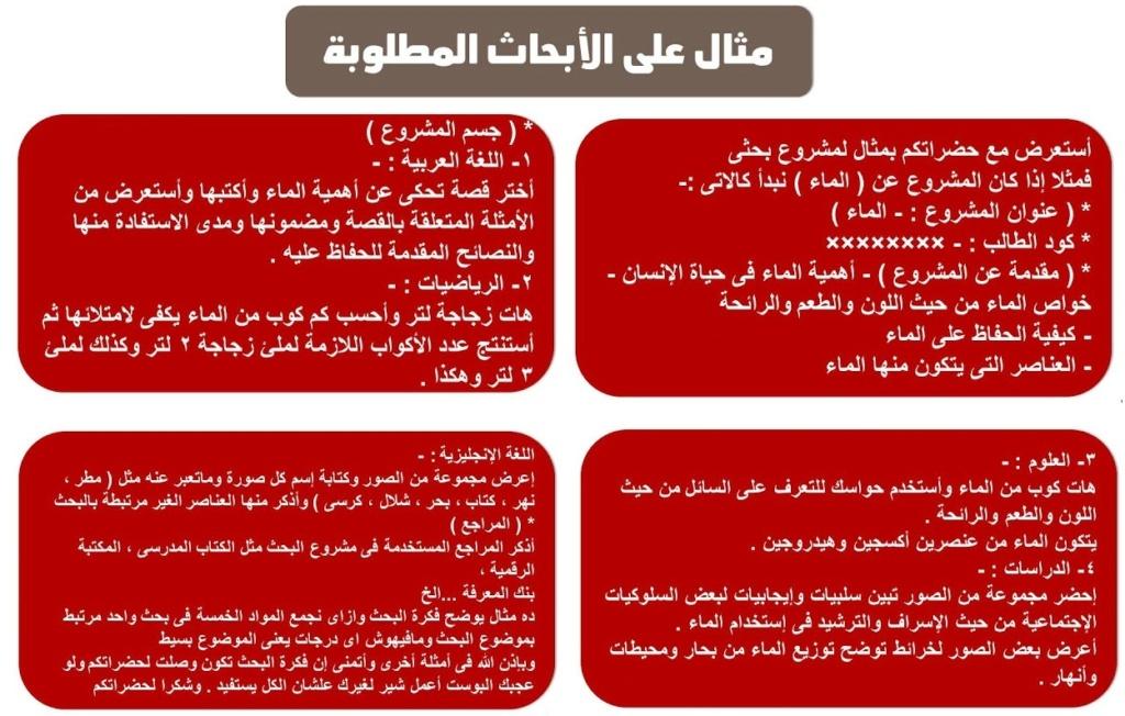طريقة عمل البحث لجميع المراحل حسب تعليمات وزارة التربية والتعليم الأخيرة 0644