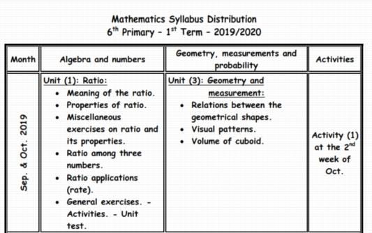 توزيع منهج الرياضيات باللغة الانجليزية لصفوف ابتدائي - اعدادي - ثانوي للعام 2019 / 2020 066